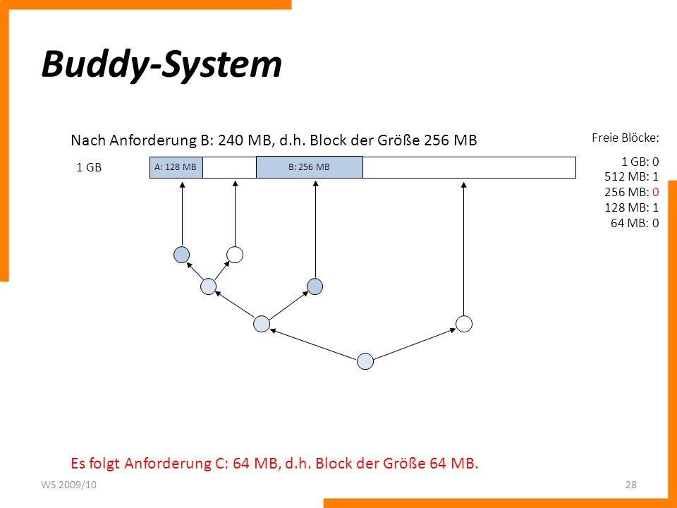 Buddy-System WS 2009/1028 1 GB Freie Blöcke: 1 GB: 0 512 MB: 1 256 MB: 0 128 MB: 1 64 MB: 0 Nach Anforderung B: 240 MB, d.h. Block der Größe 256 MB Es