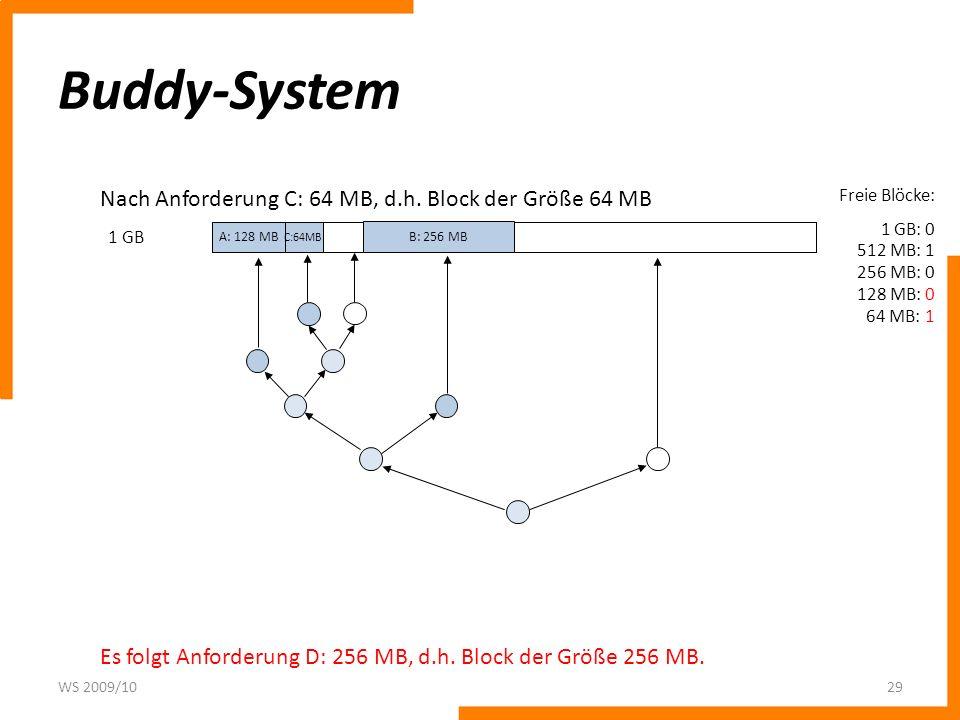 Buddy-System WS 2009/1029 1 GB Freie Blöcke: 1 GB: 0 512 MB: 1 256 MB: 0 128 MB: 0 64 MB: 1 Nach Anforderung C: 64 MB, d.h. Block der Größe 64 MB Es f