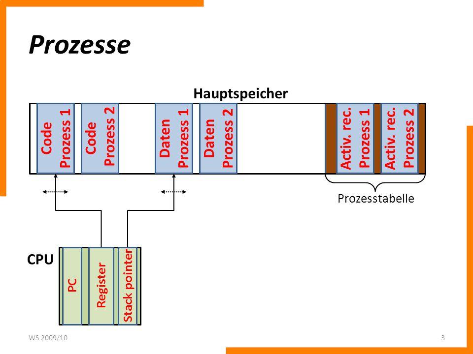 Prozesse WS 2009/103 Code Prozess 1 Code Prozess 2 Daten Prozess 1 Daten Prozess 2 Activ. rec. Prozess 2 Activ. rec. Prozess 1 PC Register Stack point