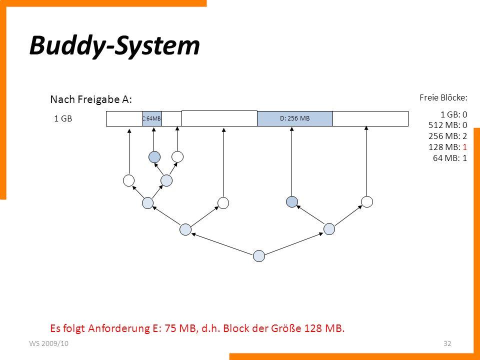 Buddy-System WS 2009/1032 1 GB Freie Blöcke: 1 GB: 0 512 MB: 0 256 MB: 2 128 MB: 1 64 MB: 1 Nach Freigabe A: Es folgt Anforderung E: 75 MB, d.h. Block