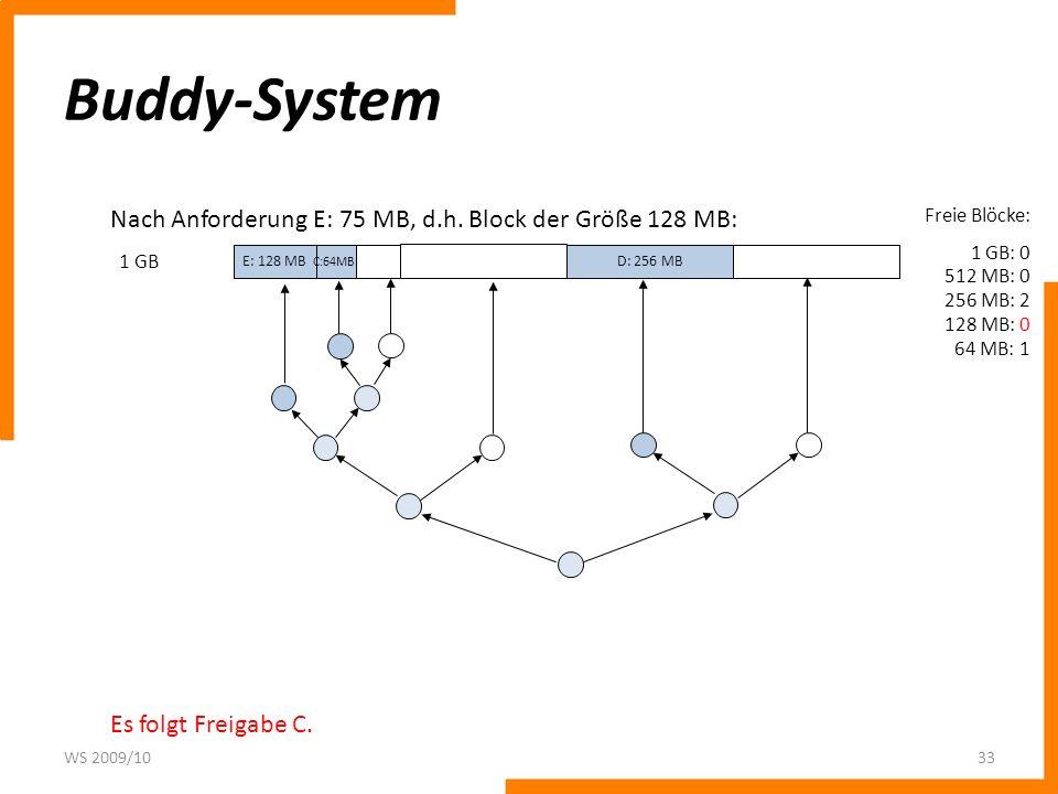 Buddy-System WS 2009/1033 1 GB Freie Blöcke: 1 GB: 0 512 MB: 0 256 MB: 2 128 MB: 0 64 MB: 1 Nach Anforderung E: 75 MB, d.h. Block der Größe 128 MB: Es