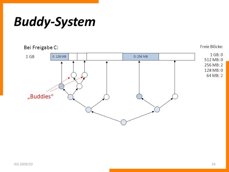 Buddy-System WS 2009/1034 1 GB Freie Blöcke: 1 GB: 0 512 MB: 0 256 MB: 2 128 MB: 0 64 MB: 2 Bei Freigabe C: D: 256 MB E: 128 MB Buddies