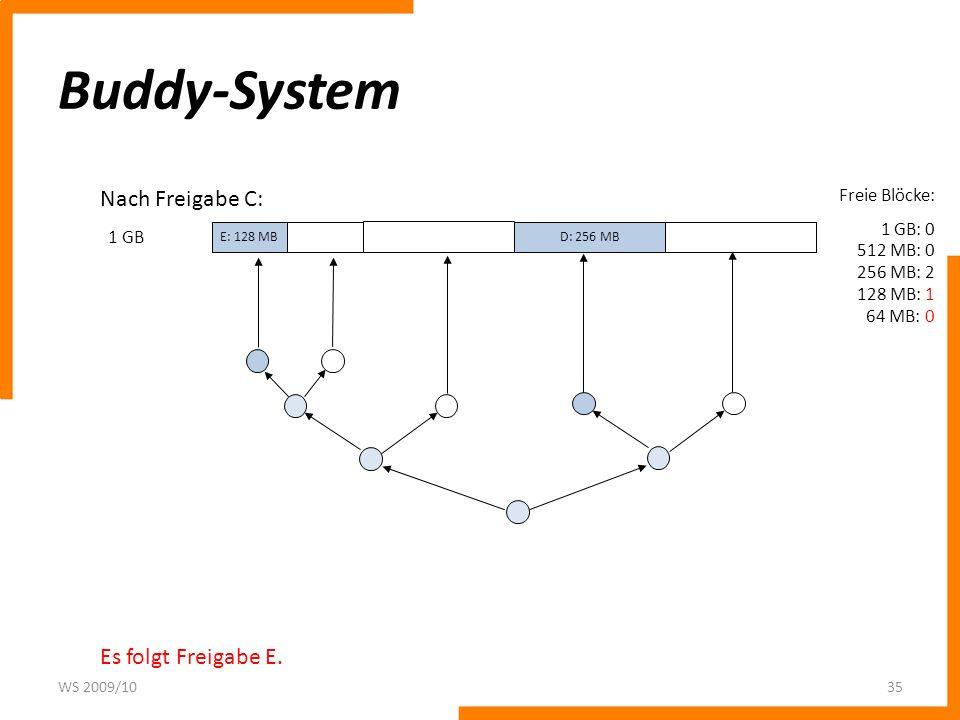 Buddy-System WS 2009/1035 1 GB Freie Blöcke: 1 GB: 0 512 MB: 0 256 MB: 2 128 MB: 1 64 MB: 0 Nach Freigabe C: D: 256 MB E: 128 MB Es folgt Freigabe E.