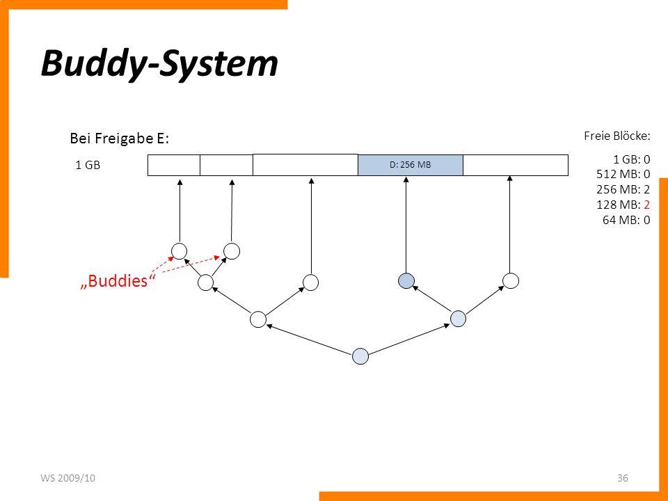 Buddy-System WS 2009/1036 1 GB Freie Blöcke: 1 GB: 0 512 MB: 0 256 MB: 2 128 MB: 2 64 MB: 0 Bei Freigabe E: D: 256 MB Buddies
