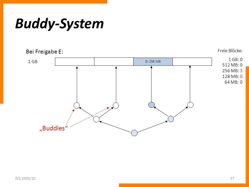 Buddy-System WS 2009/1037 1 GB Freie Blöcke: 1 GB: 0 512 MB: 0 256 MB: 3 128 MB: 0 64 MB: 0 Bei Freigabe E: D: 256 MB Buddies