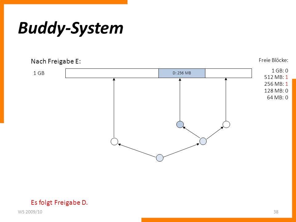 Buddy-System WS 2009/1038 1 GB Freie Blöcke: 1 GB: 0 512 MB: 1 256 MB: 1 128 MB: 0 64 MB: 0 Nach Freigabe E: D: 256 MB Es folgt Freigabe D.