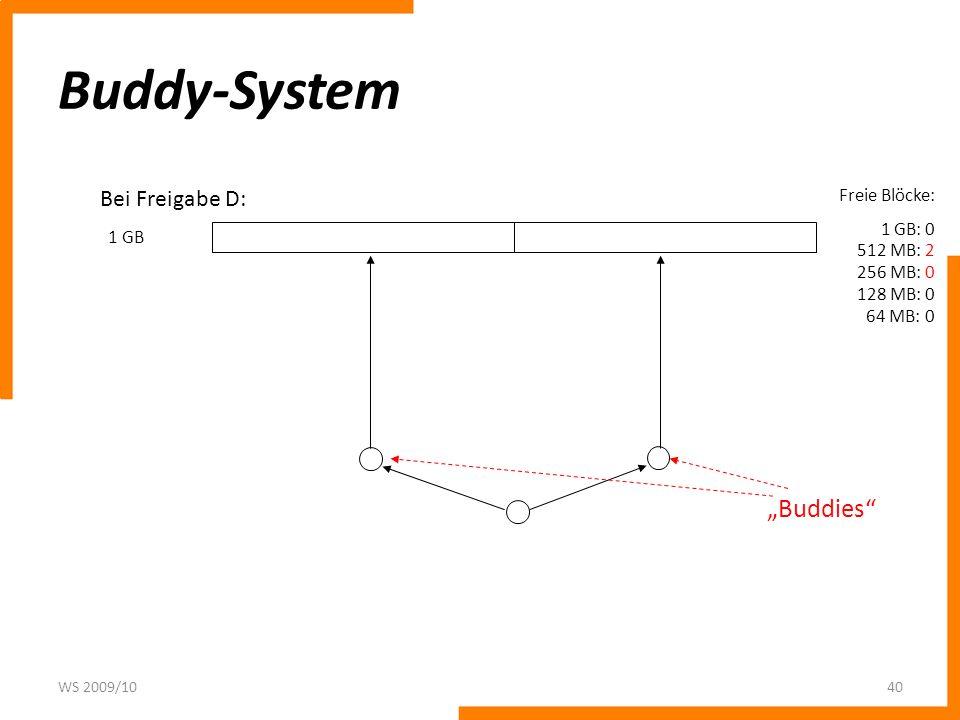 Buddy-System WS 2009/1040 1 GB Freie Blöcke: 1 GB: 0 512 MB: 2 256 MB: 0 128 MB: 0 64 MB: 0 Bei Freigabe D: Buddies