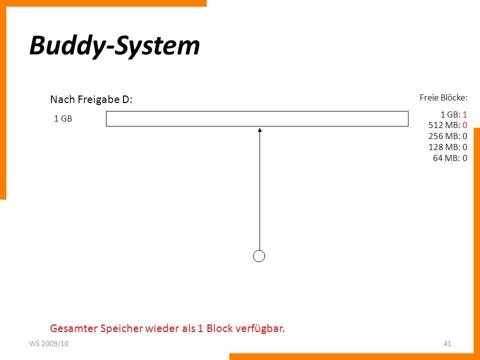 Buddy-System WS 2009/1041 1 GB Freie Blöcke: 1 GB: 1 512 MB: 0 256 MB: 0 128 MB: 0 64 MB: 0 Nach Freigabe D: Gesamter Speicher wieder als 1 Block verfügbar.