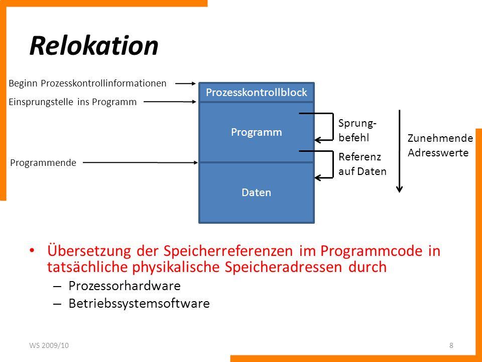 Relokation Übersetzung der Speicherreferenzen im Programmcode in tatsächliche physikalische Speicheradressen durch – Prozessorhardware – Betriebssyste