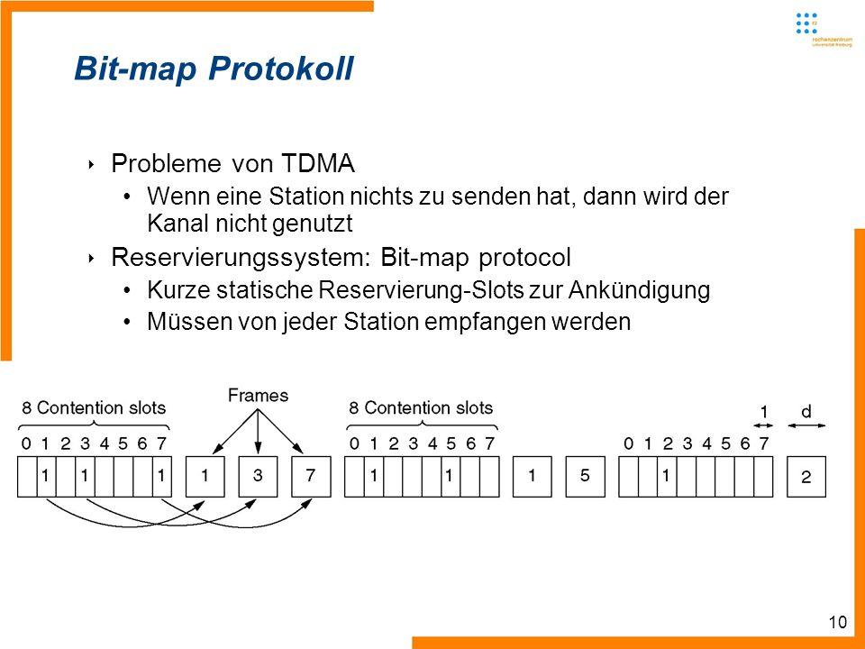 10 Bit-map Protokoll Probleme von TDMA Wenn eine Station nichts zu senden hat, dann wird der Kanal nicht genutzt Reservierungssystem: Bit-map protocol Kurze statische Reservierung-Slots zur Ankündigung Müssen von jeder Station empfangen werden