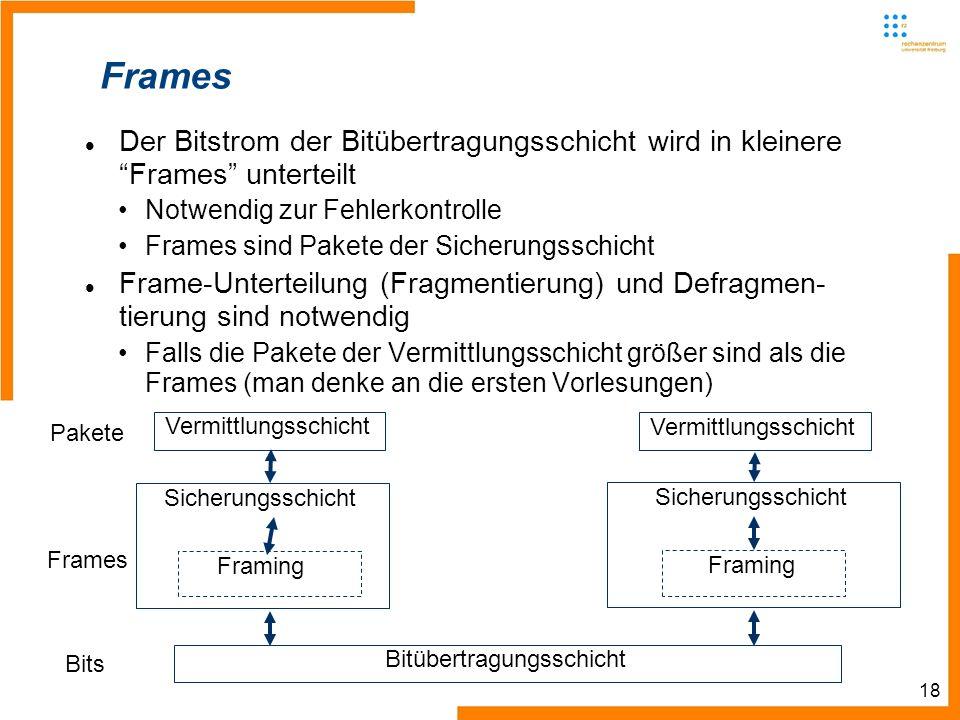 18 Frames Der Bitstrom der Bitübertragungsschicht wird in kleinere Frames unterteilt Notwendig zur Fehlerkontrolle Frames sind Pakete der Sicherungsschicht Frame-Unterteilung (Fragmentierung) und Defragmen- tierung sind notwendig Falls die Pakete der Vermittlungsschicht größer sind als die Frames (man denke an die ersten Vorlesungen) Bitübertragungsschicht Vermittlungsschicht Sicherungsschicht Bits Pakete Framing Sicherungsschicht Framing Frames