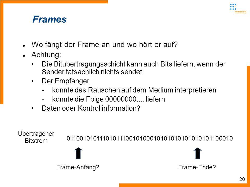 20 Frames Wo fängt der Frame an und wo hört er auf.