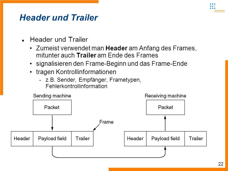 22 Header und Trailer Zumeist verwendet man Header am Anfang des Frames, mitunter auch Trailer am Ende des Frames signalisieren den Frame-Beginn und das Frame-Ende tragen Kontrollinformationen -z.B.