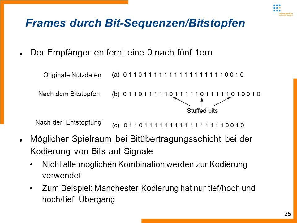 25 Originale Nutzdaten Nach dem Bitstopfen Nach der Entstopfung Frames durch Bit-Sequenzen/Bitstopfen Der Empfänger entfernt eine 0 nach fünf 1ern Möglicher Spielraum bei Bitübertragungsschicht bei der Kodierung von Bits auf Signale Nicht alle möglichen Kombination werden zur Kodierung verwendet Zum Beispiel: Manchester-Kodierung hat nur tief/hoch und hoch/tief–Übergang