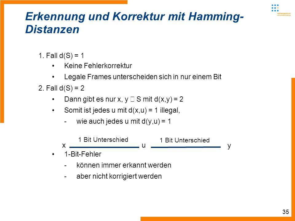 35 Erkennung und Korrektur mit Hamming- Distanzen 1.
