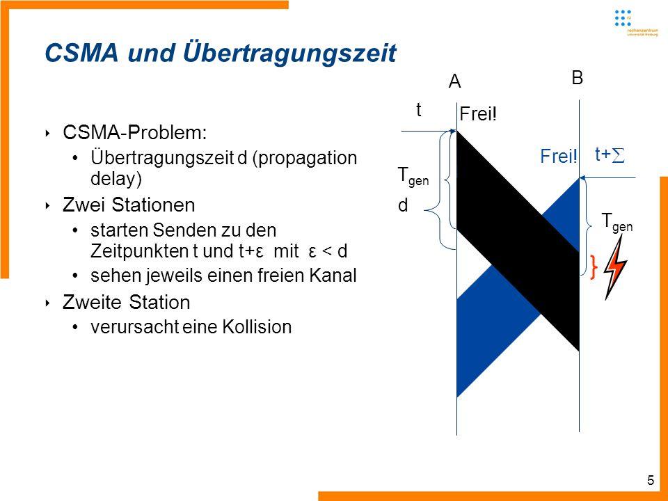 5 CSMA und Übertragungszeit CSMA-Problem: Übertragungszeit d (propagation delay) Zwei Stationen starten Senden zu den Zeitpunkten t und t+ε mit ε < d sehen jeweils einen freien Kanal Zweite Station verursacht eine Kollision A B t Frei.