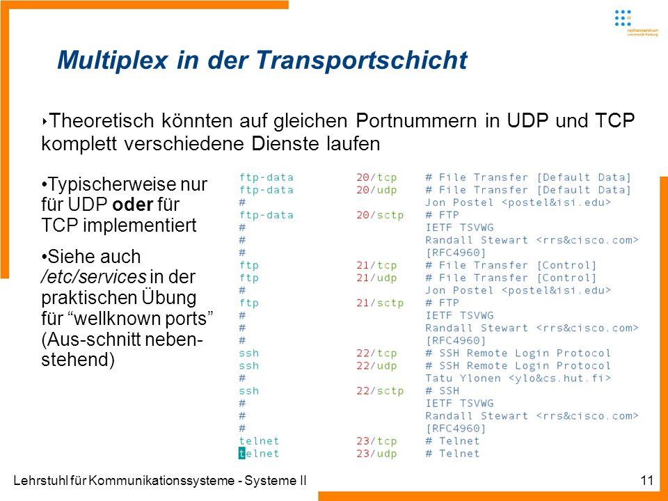 Lehrstuhl für Kommunikationssysteme - Systeme II11 Multiplex in der Transportschicht Theoretisch könnten auf gleichen Portnummern in UDP und TCP komplett verschiedene Dienste laufen Typischerweise nur für UDP oder für TCP implementiert Siehe auch /etc/services in der praktischen Übung für wellknown ports (Aus-schnitt neben- stehend)