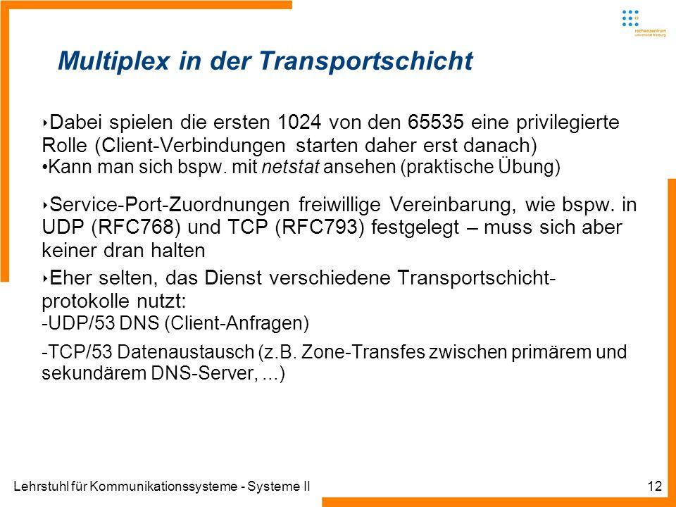Lehrstuhl für Kommunikationssysteme - Systeme II12 Multiplex in der Transportschicht Dabei spielen die ersten 1024 von den 65535 eine privilegierte Rolle (Client-Verbindungen starten daher erst danach) Kann man sich bspw.