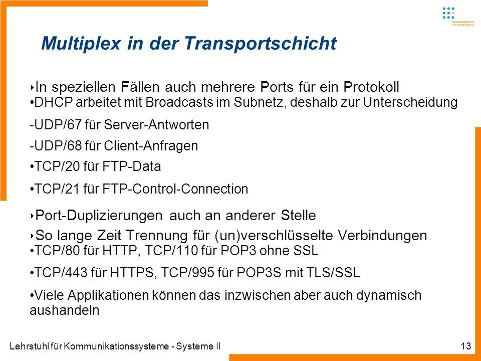 Lehrstuhl für Kommunikationssysteme - Systeme II13 Multiplex in der Transportschicht In speziellen Fällen auch mehrere Ports für ein Protokoll DHCP arbeitet mit Broadcasts im Subnetz, deshalb zur Unterscheidung -UDP/67 für Server-Antworten -UDP/68 für Client-Anfragen TCP/20 für FTP-Data TCP/21 für FTP-Control-Connection Port-Duplizierungen auch an anderer Stelle So lange Zeit Trennung für (un)verschlüsselte Verbindungen TCP/80 für HTTP, TCP/110 für POP3 ohne SSL TCP/443 für HTTPS, TCP/995 für POP3S mit TLS/SSL Viele Applikationen können das inzwischen aber auch dynamisch aushandeln