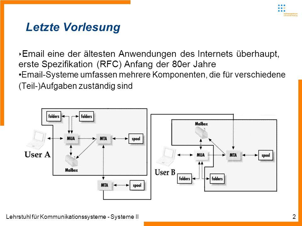 Lehrstuhl für Kommunikationssysteme - Systeme II43 Ende der siebten Vorlesung Ende der zehnten Vorlesung Weiter geht es am Montag, den 15.6.