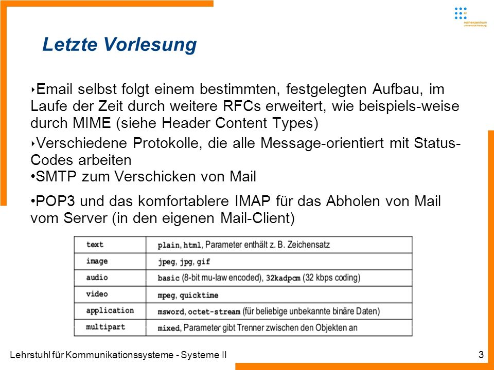 Lehrstuhl für Kommunikationssysteme - Systeme II3 Letzte Vorlesung Email selbst folgt einem bestimmten, festgelegten Aufbau, im Laufe der Zeit durch weitere RFCs erweitert, wie beispiels-weise durch MIME (siehe Header Content Types) Verschiedene Protokolle, die alle Message-orientiert mit Status- Codes arbeiten SMTP zum Verschicken von Mail POP3 und das komfortablere IMAP für das Abholen von Mail vom Server (in den eigenen Mail-Client)
