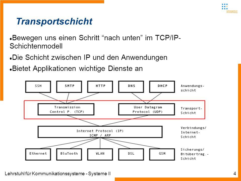 Lehrstuhl für Kommunikationssysteme - Systeme II15 Transportschichtprotokolle des TCP/IP In TCP (transmission control protocol) Erzeugt zuverlässigen Datenfluß zwischen zwei Rechnern Unterteilt Datenströme aus Anwendungsschicht in Pakete Gegenseite schickt Empfangsbestätigungen (Acknowledgments) UDP (user datagram protocol) Einfacher unzuverlässiger Dienst zum Versand von einzelnen Päckchen Wandelt Eingabe in ein Datagramm um Anwendungsschicht bestimmt Paketgröße Versand der Segmente durch Netzwerkschicht Kein Routing: End-to-End-Protokolle