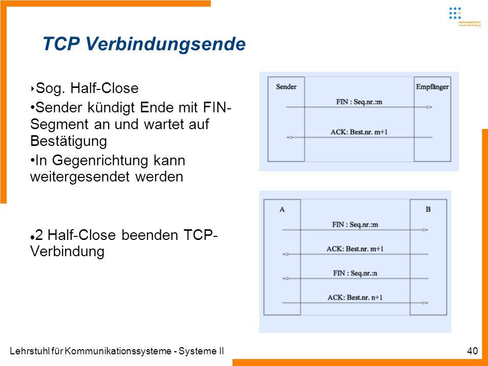 Lehrstuhl für Kommunikationssysteme - Systeme II40 TCP Verbindungsende Sog.