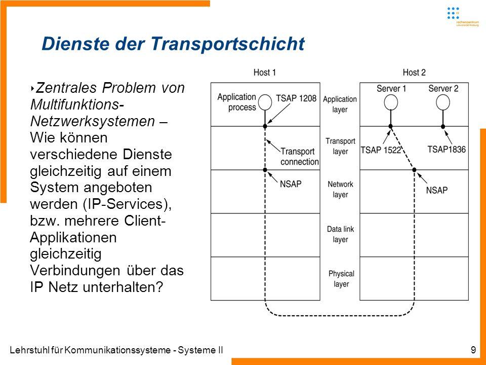 Lehrstuhl für Kommunikationssysteme - Systeme II9 Dienste der Transportschicht Zentrales Problem von Multifunktions- Netzwerksystemen – Wie können verschiedene Dienste gleichzeitig auf einem System angeboten werden (IP-Services), bzw.