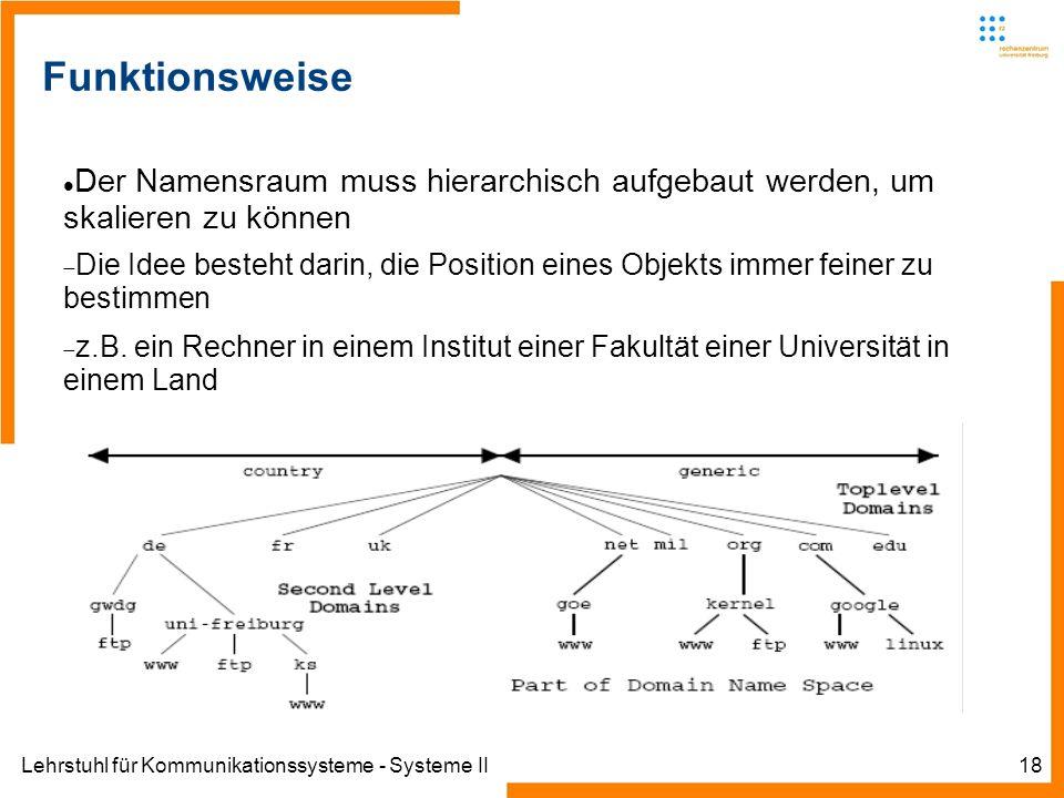 Lehrstuhl für Kommunikationssysteme - Systeme II18 Funktionsweise Der Namensraum muss hierarchisch aufgebaut werden, um skalieren zu können Die Idee besteht darin, die Position eines Objekts immer feiner zu bestimmen z.B.
