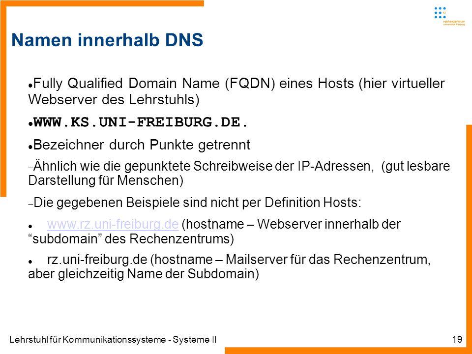 Lehrstuhl für Kommunikationssysteme - Systeme II19 Namen innerhalb DNS Fully Qualified Domain Name (FQDN) eines Hosts (hier virtueller Webserver des Lehrstuhls) WWW.KS.UNI-FREIBURG.DE.
