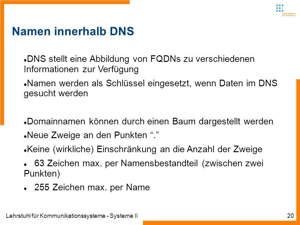 Lehrstuhl für Kommunikationssysteme - Systeme II20 Namen innerhalb DNS DNS stellt eine Abbildung von FQDNs zu verschiedenen Informationen zur Verfügung Namen werden als Schlüssel eingesetzt, wenn Daten im DNS gesucht werden Domainnamen können durch einen Baum dargestellt werden Neue Zweige an den Punkten.
