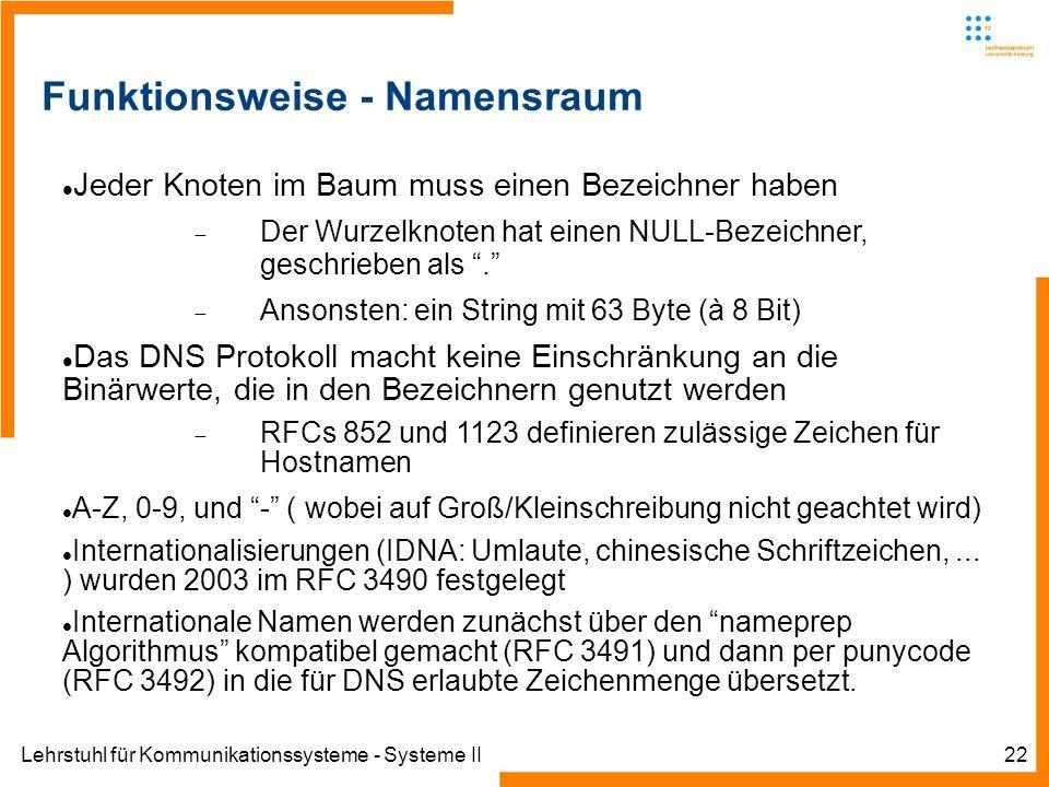 Lehrstuhl für Kommunikationssysteme - Systeme II22 Funktionsweise - Namensraum Jeder Knoten im Baum muss einen Bezeichner haben Der Wurzelknoten hat einen NULL-Bezeichner, geschrieben als.