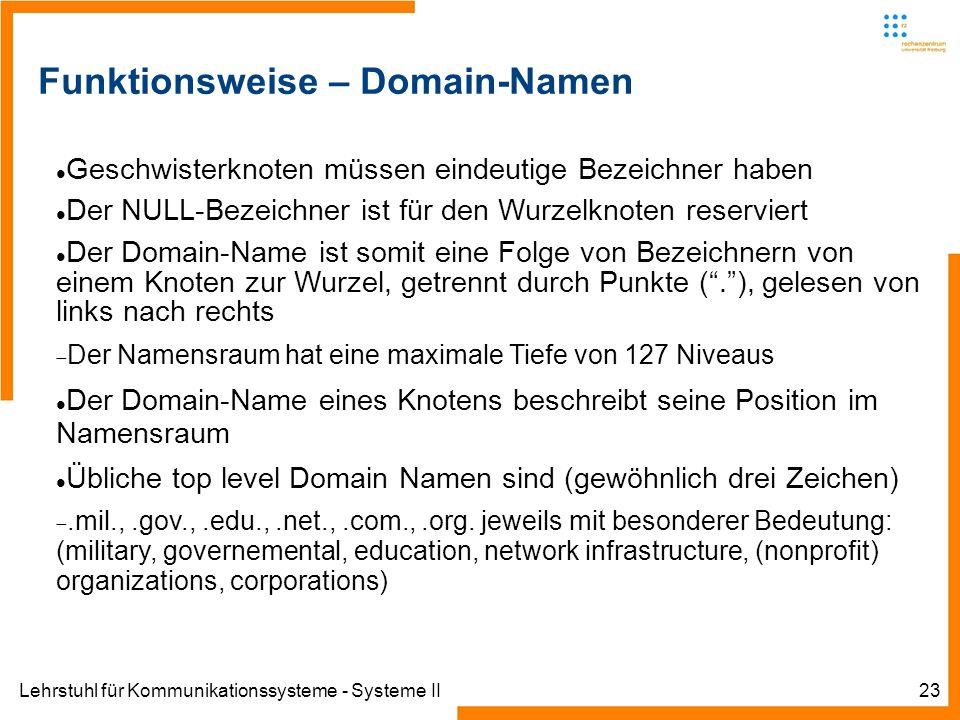 Lehrstuhl für Kommunikationssysteme - Systeme II23 Funktionsweise – Domain-Namen Geschwisterknoten müssen eindeutige Bezeichner haben Der NULL-Bezeichner ist für den Wurzelknoten reserviert Der Domain-Name ist somit eine Folge von Bezeichnern von einem Knoten zur Wurzel, getrennt durch Punkte (.), gelesen von links nach rechts Der Namensraum hat eine maximale Tiefe von 127 Niveaus Der Domain-Name eines Knotens beschreibt seine Position im Namensraum Übliche top level Domain Namen sind (gewöhnlich drei Zeichen).mil.,.gov.,.edu.,.net.,.com.,.org.