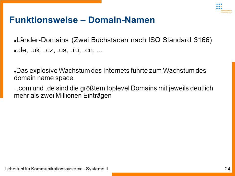 Lehrstuhl für Kommunikationssysteme - Systeme II24 Funktionsweise – Domain-Namen Länder-Domains (Zwei Buchstacen nach ISO Standard 3166).de,.uk,.cz,.us,.ru,.cn,...