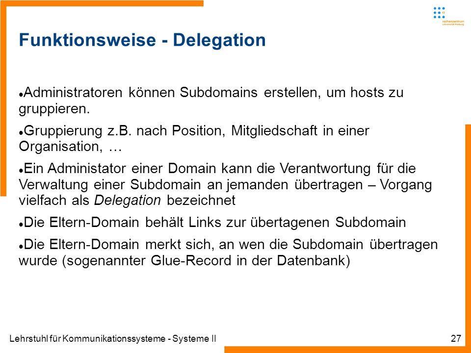 Lehrstuhl für Kommunikationssysteme - Systeme II27 Funktionsweise - Delegation Administratoren können Subdomains erstellen, um hosts zu gruppieren.