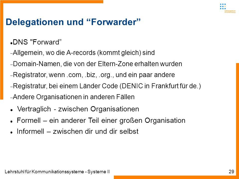 Lehrstuhl für Kommunikationssysteme - Systeme II29 Delegationen und Forwarder DNS Forward Allgemein, wo die A-records (kommt gleich) sind Domain-Namen, die von der Eltern-Zone erhalten wurden Registrator, wenn.com,.biz,.org., und ein paar andere Registratur, bei einem Länder Code (DENIC in Frankfurt für de.) Andere Organisationen in anderen Fällen Vertraglich - zwischen Organisationen Formell – ein anderer Teil einer großen Organisation Informell – zwischen dir und dir selbst