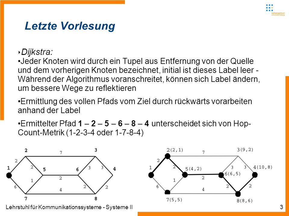 Lehrstuhl für Kommunikationssysteme - Systeme II3 Letzte Vorlesung Dijkstra: Jeder Knoten wird durch ein Tupel aus Entfernung von der Quelle und dem vorherigen Knoten bezeichnet, initial ist dieses Label leer - Während der Algorithmus voranschreitet, können sich Label ändern, um bessere Wege zu reflektieren Ermittlung des vollen Pfads vom Ziel durch rückwärts vorarbeiten anhand der Label Ermittelter Pfad 1 – 2 – 5 – 6 – 8 – 4 unterscheidet sich von Hop- Count-Metrik (1-2-3-4 oder 1-7-8-4)
