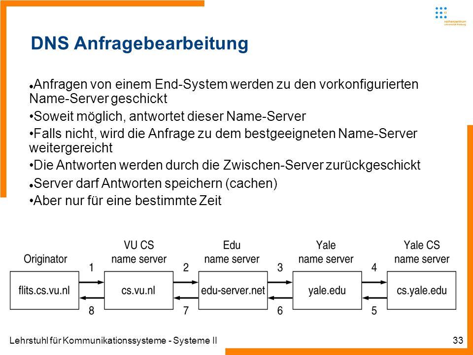 Lehrstuhl für Kommunikationssysteme - Systeme II33 DNS Anfragebearbeitung Anfragen von einem End-System werden zu den vorkonfigurierten Name-Server geschickt Soweit möglich, antwortet dieser Name-Server Falls nicht, wird die Anfrage zu dem bestgeeigneten Name-Server weitergereicht Die Antworten werden durch die Zwischen-Server zurückgeschickt Server darf Antworten speichern (cachen) Aber nur für eine bestimmte Zeit