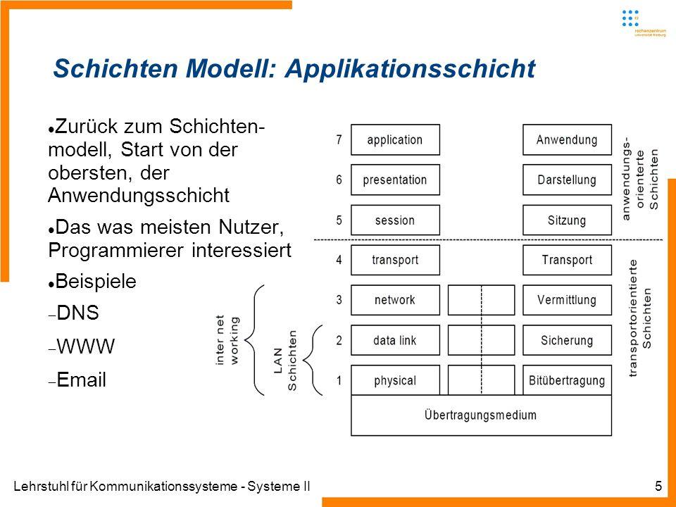 Lehrstuhl für Kommunikationssysteme - Systeme II6 Informatik III Winter 2007/08 Rechnernetze und Telematik Albert-Ludwig-Universität Freiburg Christian Schindelhauer ISO/OSI Schicht 7, TCP/IP Schicht 4/5 7.