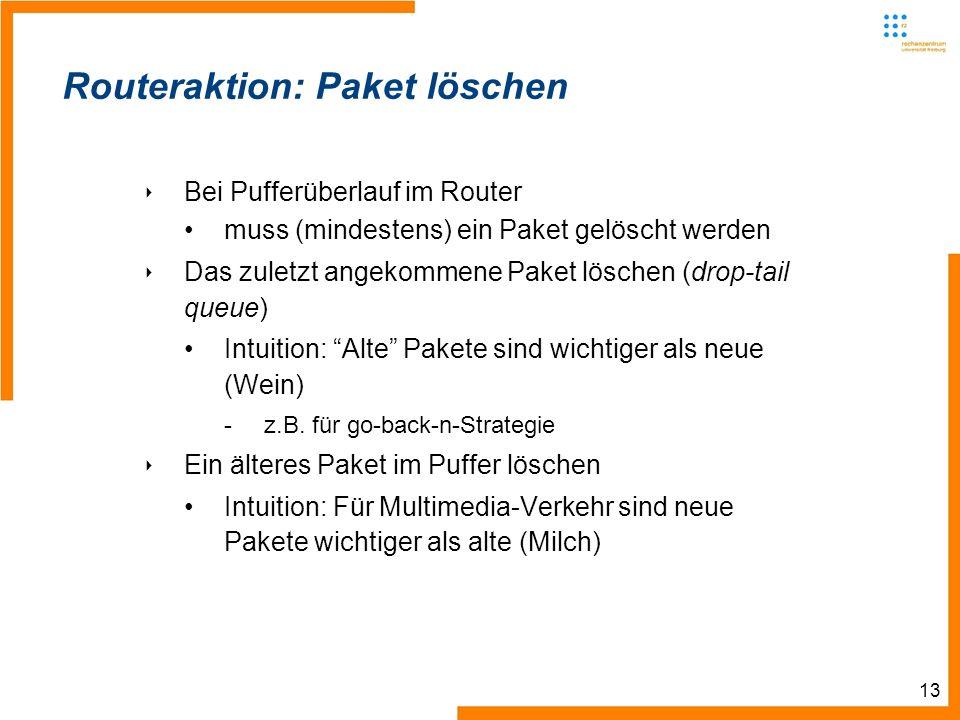 13 Routeraktion: Paket löschen Bei Pufferüberlauf im Router muss (mindestens) ein Paket gelöscht werden Das zuletzt angekommene Paket löschen (drop-tail queue) Intuition: Alte Pakete sind wichtiger als neue (Wein) -z.B.