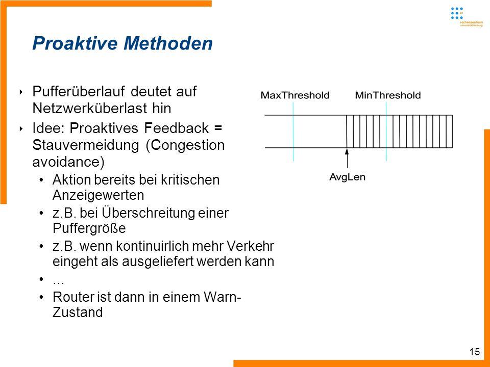 15 Proaktive Methoden Pufferüberlauf deutet auf Netzwerküberlast hin Idee: Proaktives Feedback = Stauvermeidung (Congestion avoidance) Aktion bereits bei kritischen Anzeigewerten z.B.
