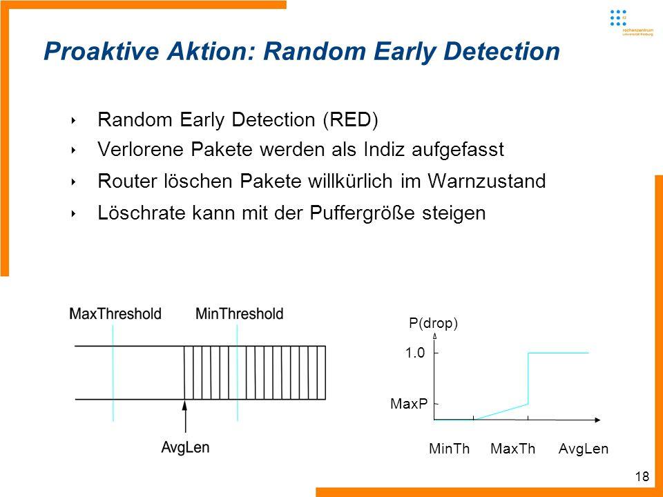 18 Proaktive Aktion: Random Early Detection Random Early Detection (RED) Verlorene Pakete werden als Indiz aufgefasst Router löschen Pakete willkürlich im Warnzustand Löschrate kann mit der Puffergröße steigen P(drop) 1.0 MaxP MinThMaxThAvgLen