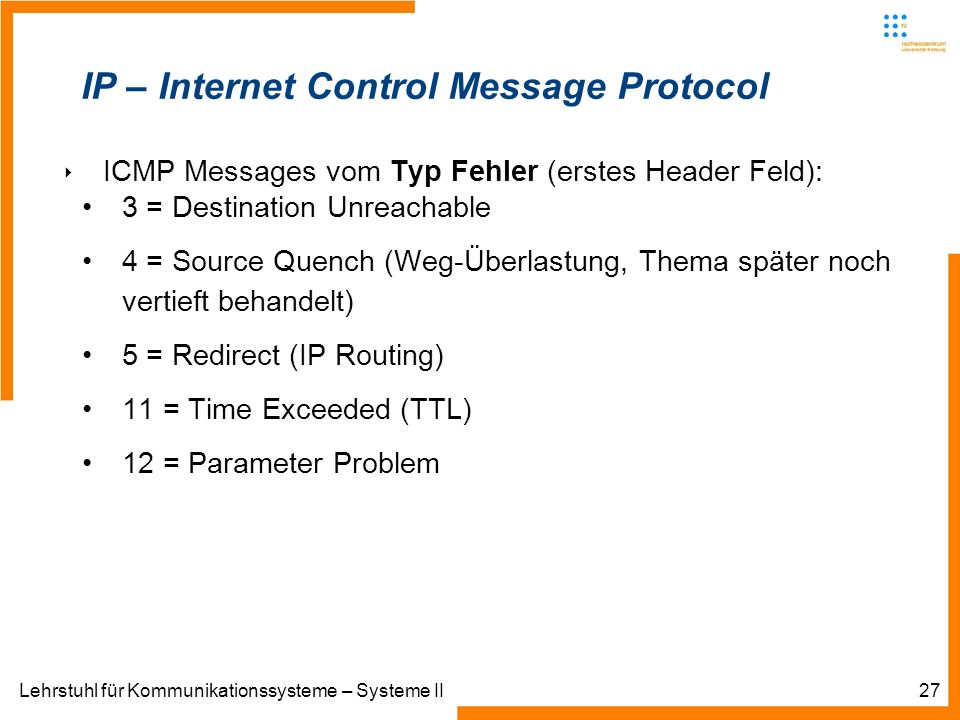 Lehrstuhl für Kommunikationssysteme – Systeme II27 IP – Internet Control Message Protocol ICMP Messages vom Typ Fehler (erstes Header Feld): 3 = Destination Unreachable 4 = Source Quench (Weg-Überlastung, Thema später noch vertieft behandelt) 5 = Redirect (IP Routing) 11 = Time Exceeded (TTL) 12 = Parameter Problem