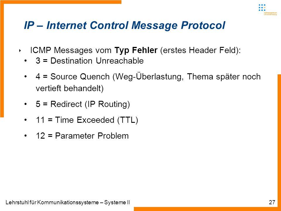 Lehrstuhl für Kommunikationssysteme – Systeme II27 IP – Internet Control Message Protocol ICMP Messages vom Typ Fehler (erstes Header Feld): 3 = Desti
