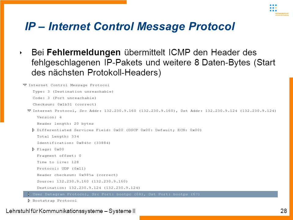 Lehrstuhl für Kommunikationssysteme – Systeme II28 IP – Internet Control Message Protocol Bei Fehlermeldungen übermittelt ICMP den Header des fehlgeschlagenen IP-Pakets und weitere 8 Daten-Bytes (Start des nächsten Protokoll-Headers)