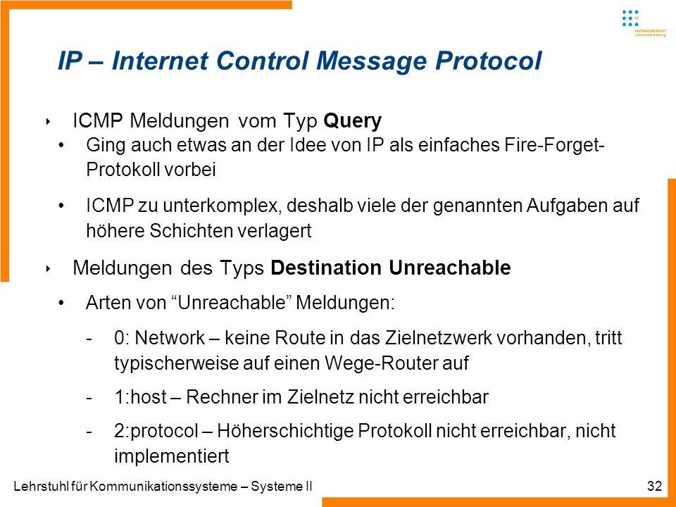Lehrstuhl für Kommunikationssysteme – Systeme II32 IP – Internet Control Message Protocol ICMP Meldungen vom Typ Query Ging auch etwas an der Idee von IP als einfaches Fire-Forget- Protokoll vorbei ICMP zu unterkomplex, deshalb viele der genannten Aufgaben auf höhere Schichten verlagert Meldungen des Typs Destination Unreachable Arten von Unreachable Meldungen: -0: Network – keine Route in das Zielnetzwerk vorhanden, tritt typischerweise auf einen Wege-Router auf -1:host – Rechner im Zielnetz nicht erreichbar -2:protocol – Höherschichtige Protokoll nicht erreichbar, nicht implementiert