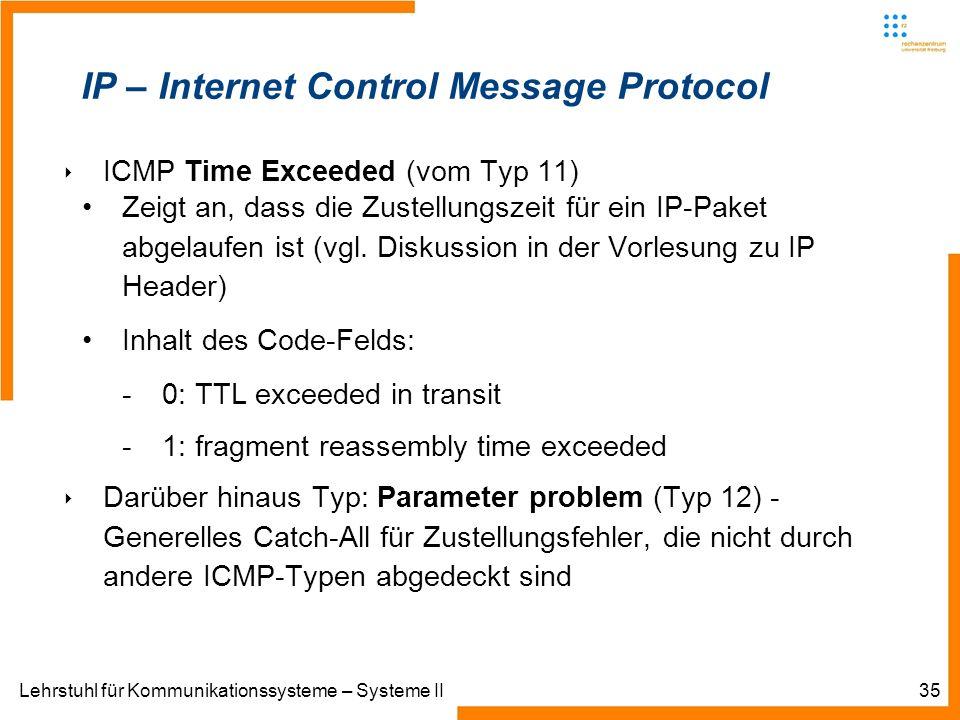Lehrstuhl für Kommunikationssysteme – Systeme II35 IP – Internet Control Message Protocol ICMP Time Exceeded (vom Typ 11) Zeigt an, dass die Zustellun