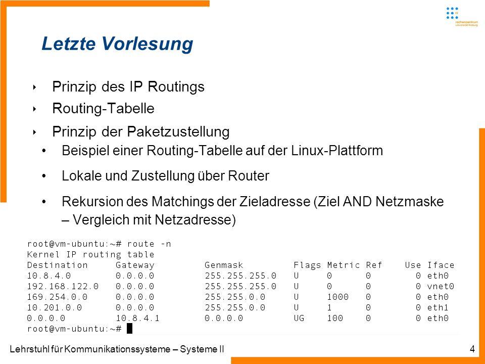 Lehrstuhl für Kommunikationssysteme – Systeme II4 Letzte Vorlesung Prinzip des IP Routings Routing-Tabelle Prinzip der Paketzustellung Beispiel einer Routing-Tabelle auf der Linux-Plattform Lokale und Zustellung über Router Rekursion des Matchings der Zieladresse (Ziel AND Netzmaske – Vergleich mit Netzadresse)