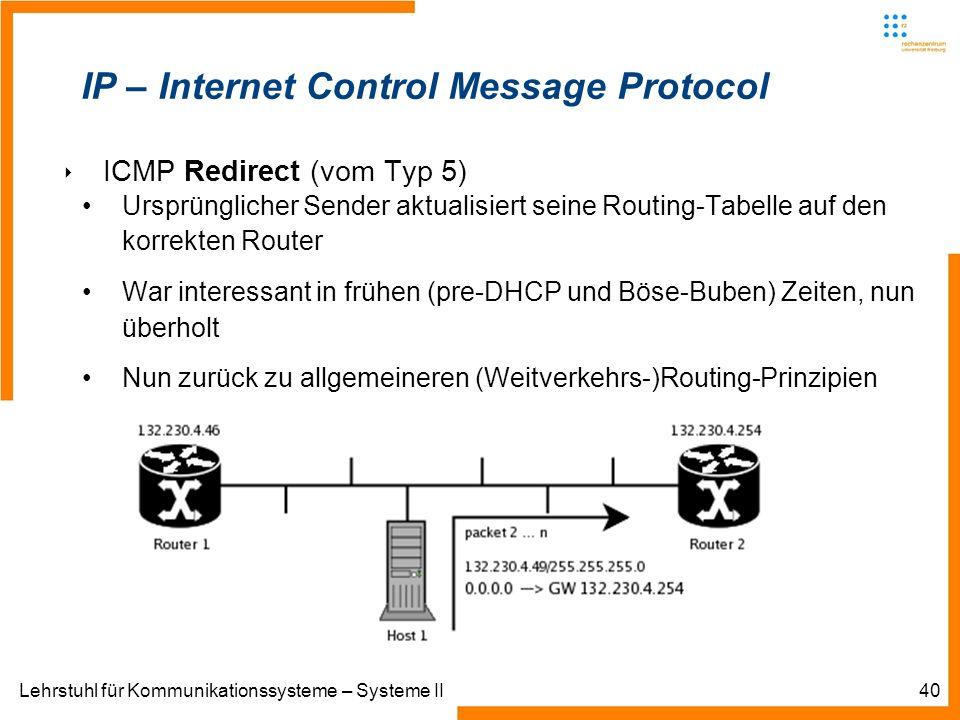 Lehrstuhl für Kommunikationssysteme – Systeme II40 IP – Internet Control Message Protocol ICMP Redirect (vom Typ 5) Ursprünglicher Sender aktualisiert seine Routing-Tabelle auf den korrekten Router War interessant in frühen (pre-DHCP und Böse-Buben) Zeiten, nun überholt Nun zurück zu allgemeineren (Weitverkehrs-)Routing-Prinzipien