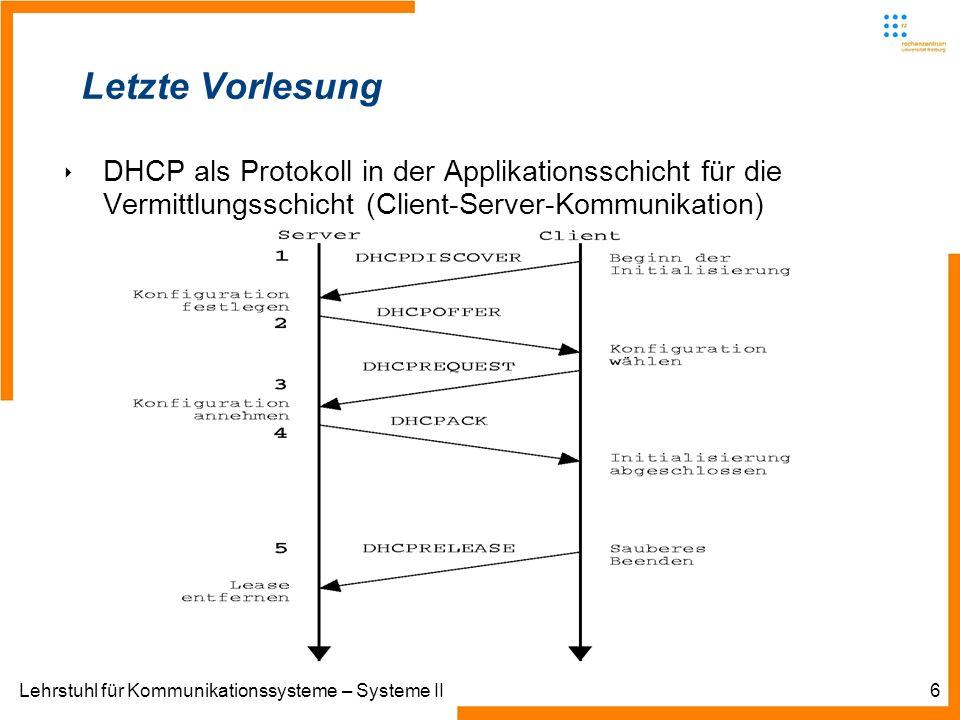 Lehrstuhl für Kommunikationssysteme – Systeme II6 Letzte Vorlesung DHCP als Protokoll in der Applikationsschicht für die Vermittlungsschicht (Client-Server-Kommunikation)